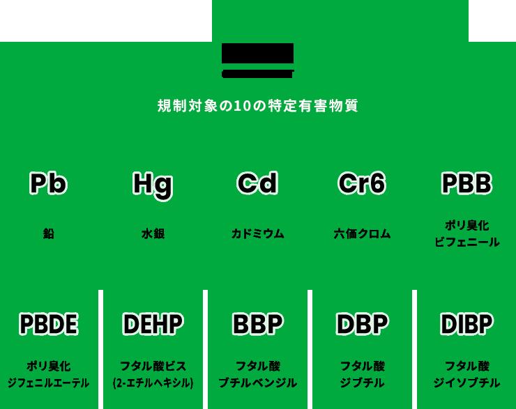 規制対象の10の特定有害物質